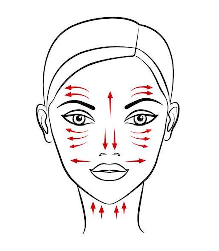 Gesichtsroller für ein gesundes Immunsystem