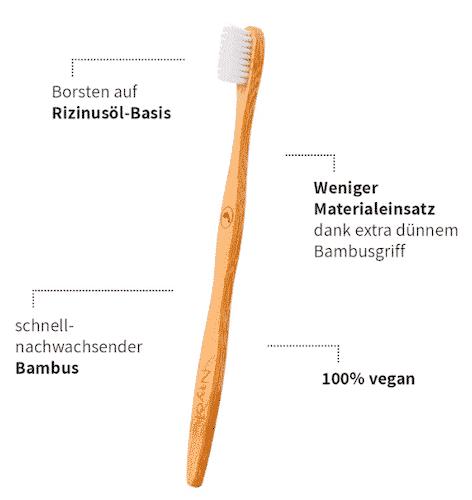 Niyok Zahnbürste
